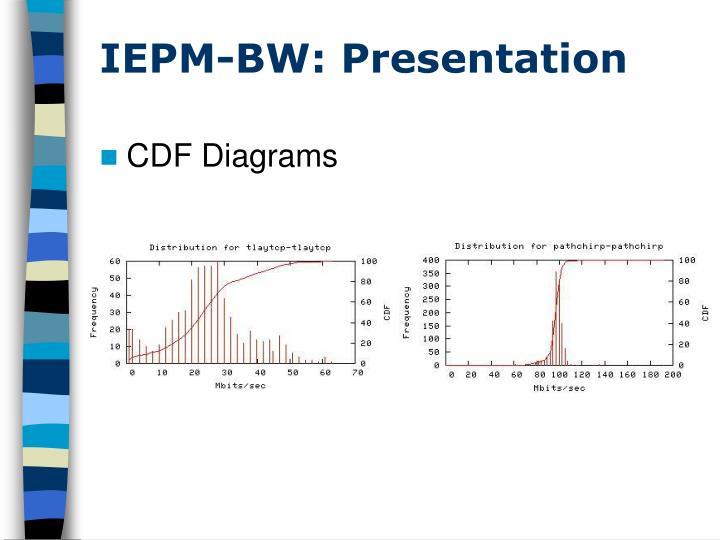 IEPM-BW: Presentation
