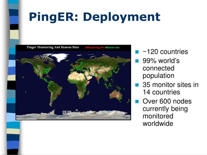 PingER: Deployment