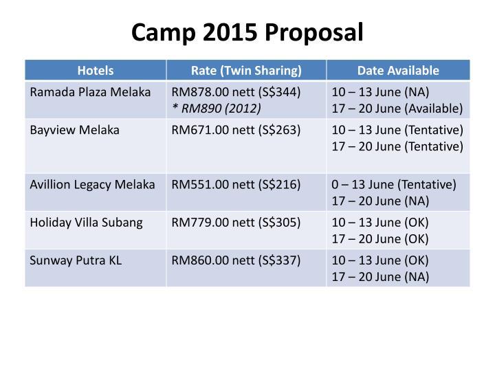 Camp 2015 Proposal