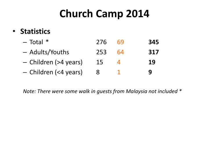 Church camp 20141