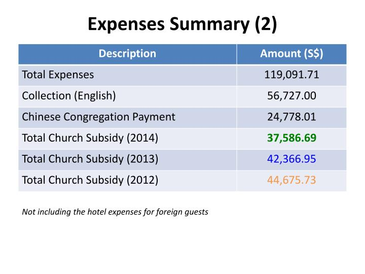 Expenses Summary (2)