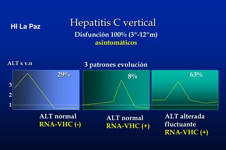 Hepatitis C vertical