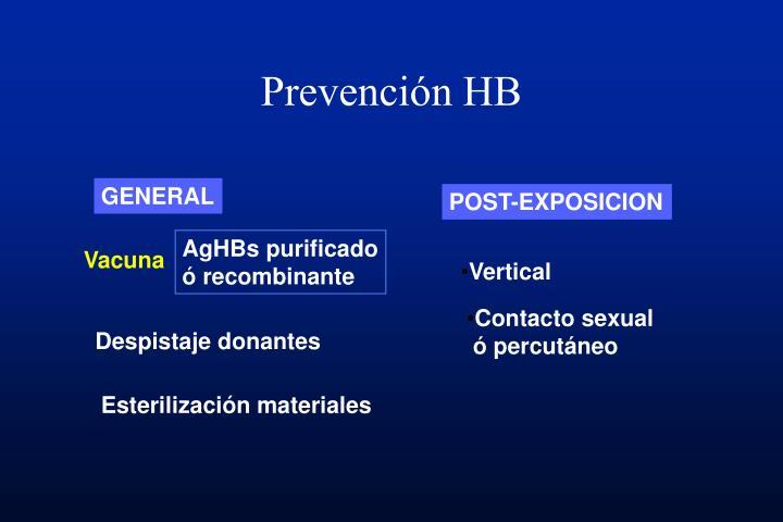Prevención HB
