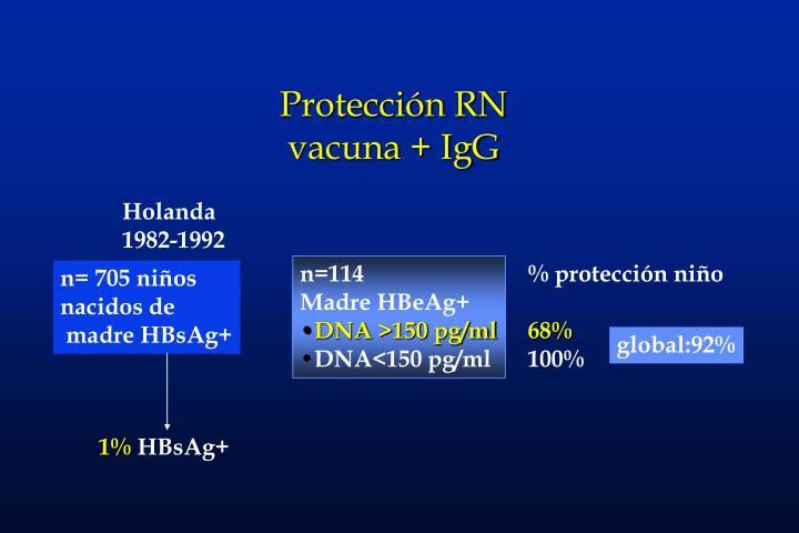 Protección RN