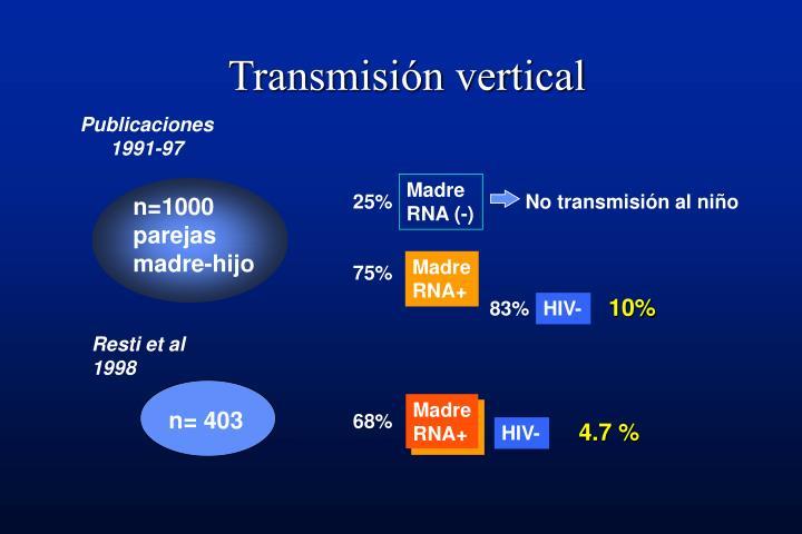 Transmisión vertical