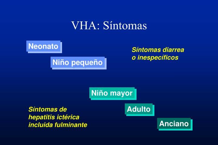 VHA: Síntomas