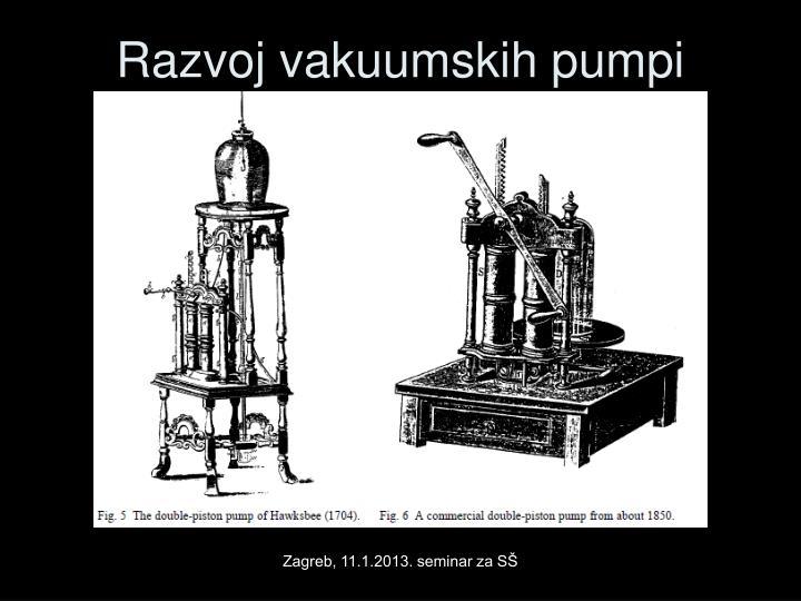 Razvoj vakuumskih pumpi