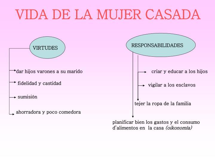 VIDA DE LA MUJER CASADA