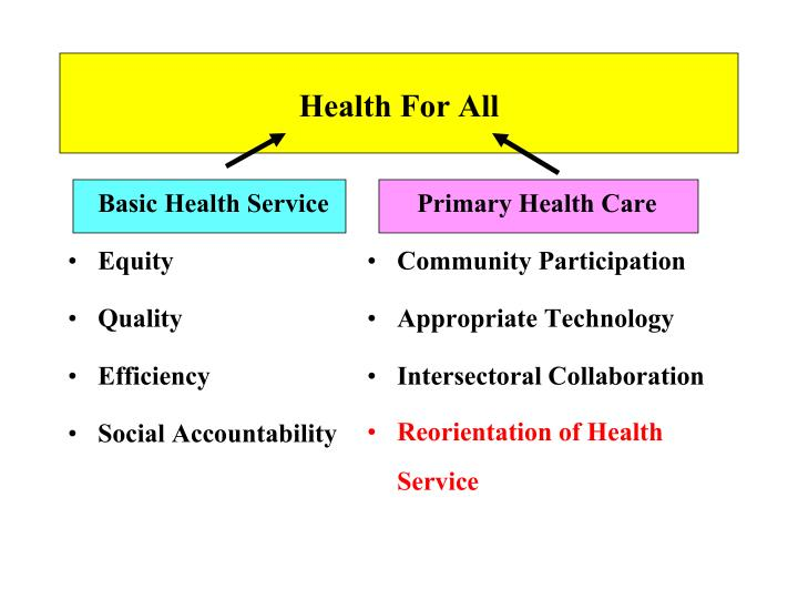 Basic Health Service