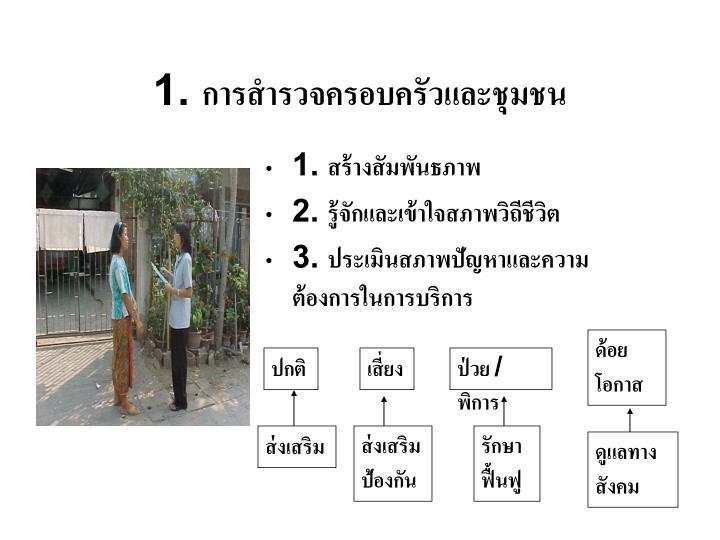 1. การสำรวจครอบครัวและชุมชน