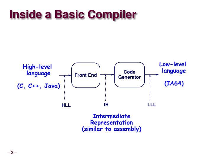 Inside a Basic Compiler