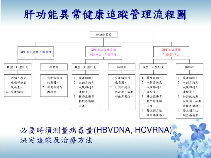 肝功能異常健康追蹤管理流程圖