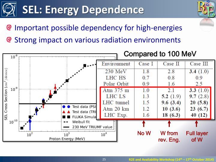 SEL: Energy Dependence
