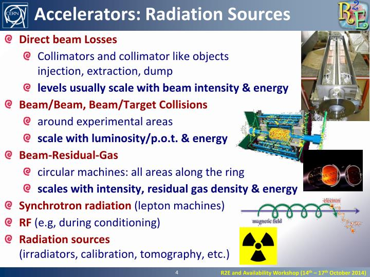 Accelerators: Radiation Sources