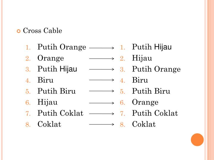 Cross Cable