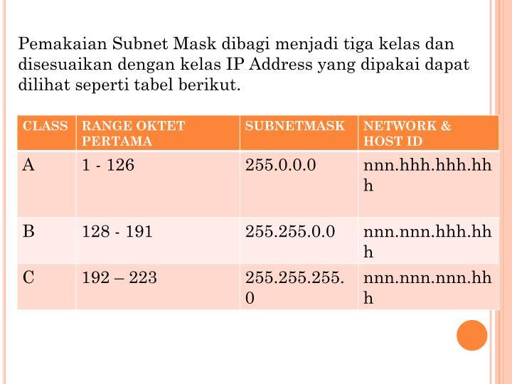 Pemakaian Subnet Mask dibagi menjadi tiga kelas dan disesuaikan dengan kelas IP Address yang dipakai dapat dilihat seperti tabel berikut.