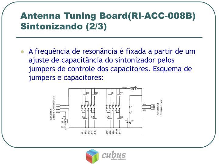 Antenna Tuning Board(RI-ACC-008B)