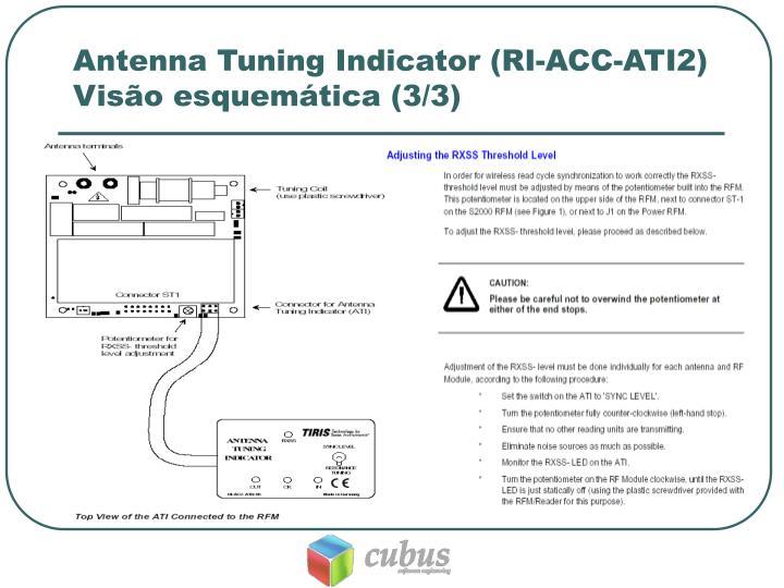 Antenna Tuning Indicator (RI-ACC-ATI2)