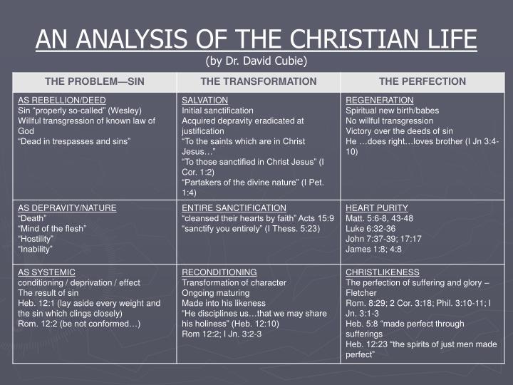 an analysis of the church of christian Analysis of recent church killings church killings: an analysis of the five killings in or it was at a united methodist church -- a mainline christian.