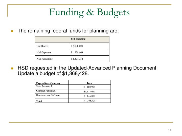 Funding & Budgets