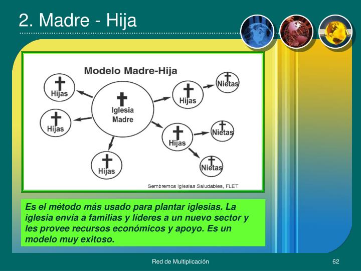 2. Madre - Hija