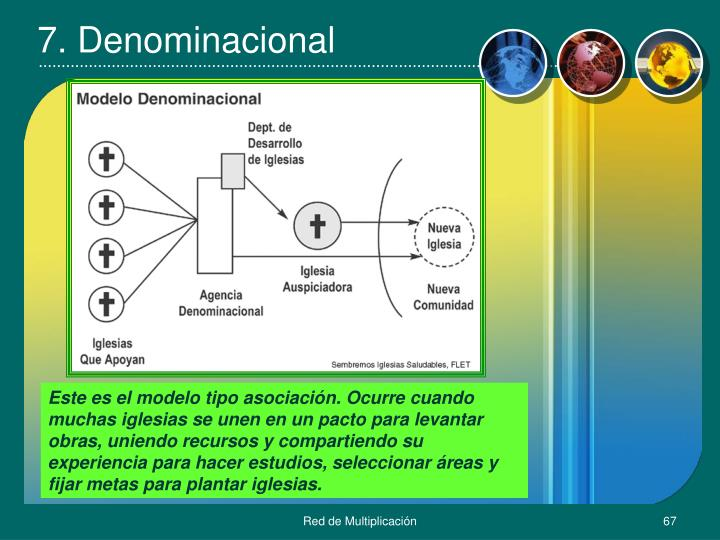7. Denominacional