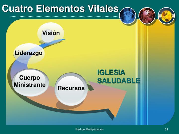 Cuatro Elementos Vitales