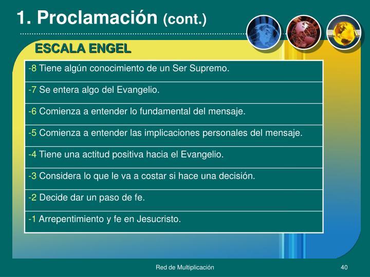 1. Proclamación