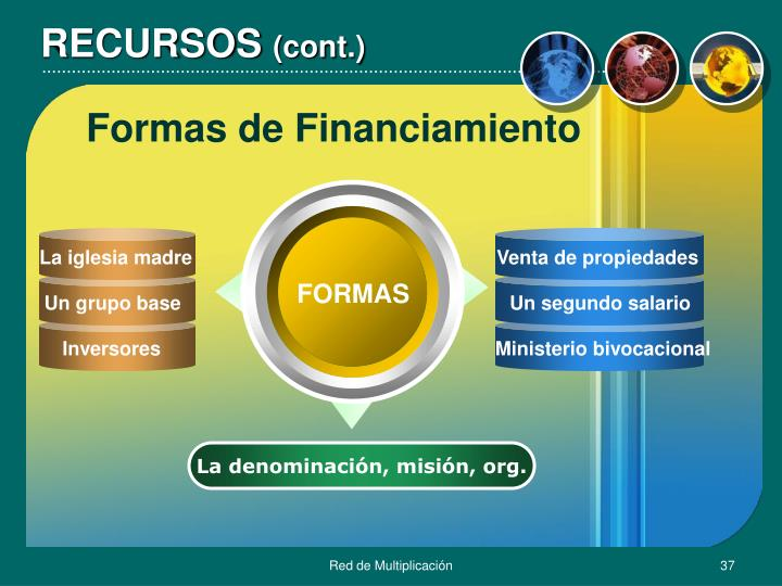 Formas de Financiamiento