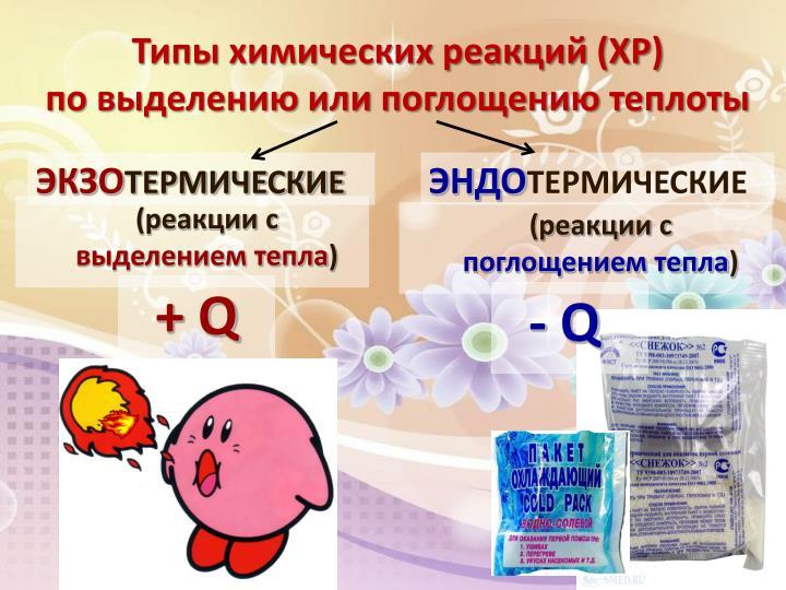 Типы химических реакций (ХР)