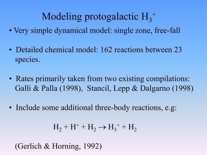 Modeling protogalactic H