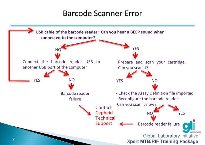 Barcode Scanner Error