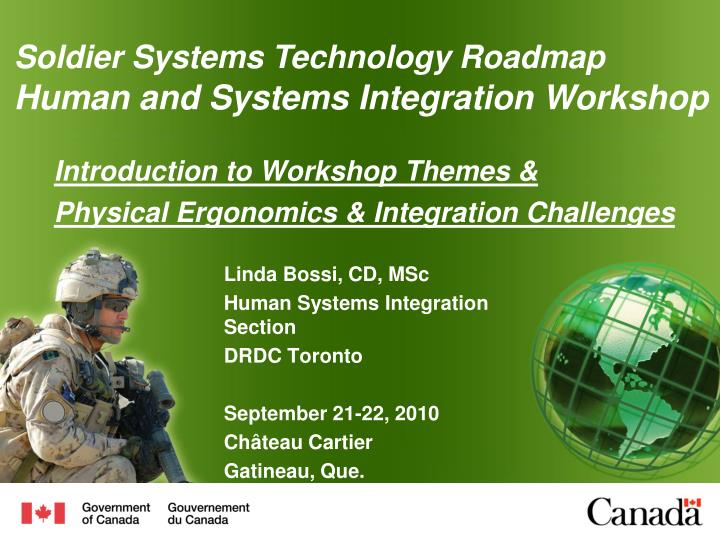 Introduction to workshop themes physical ergonomics integration challenges