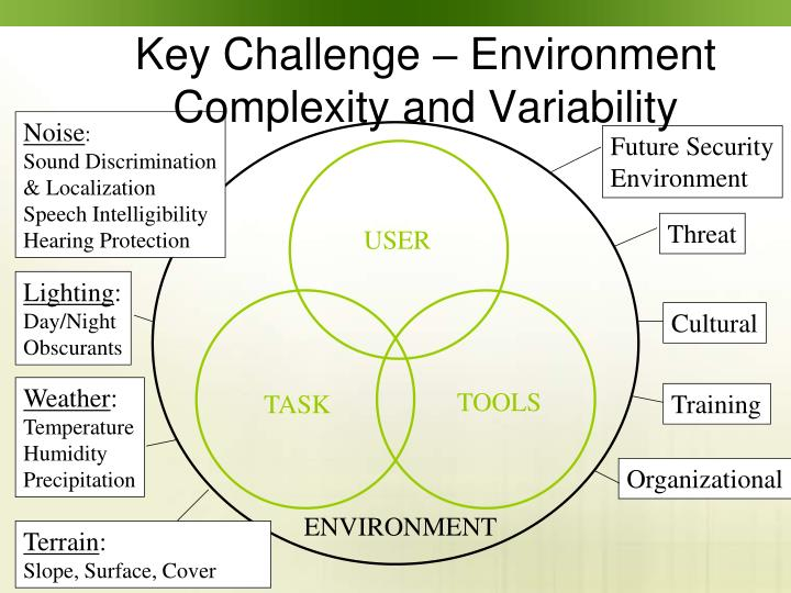 Key Challenge – Environment Complexity and Variability