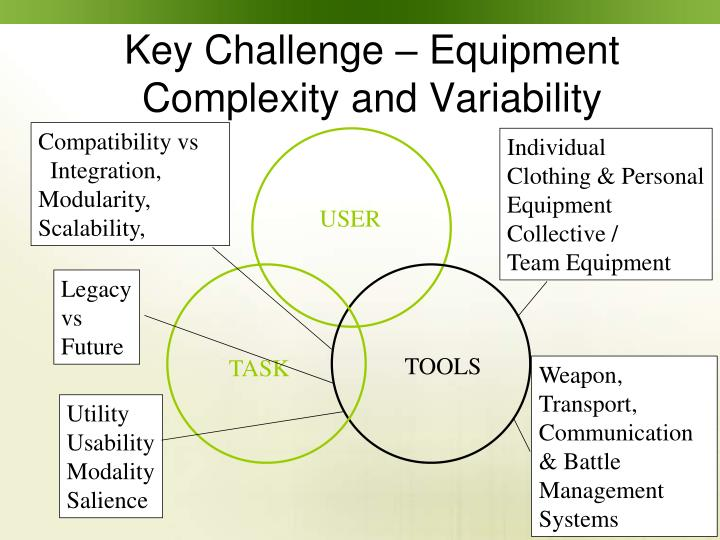 Key Challenge – Equipment Complexity and Variability