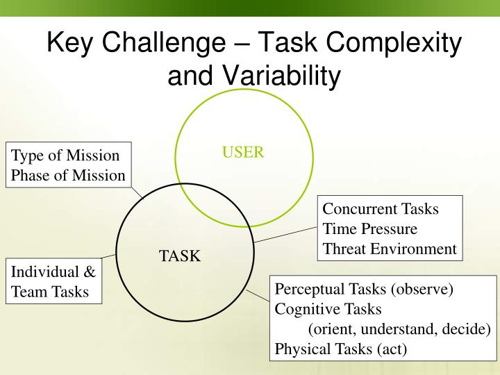 Key Challenge – Task Complexity and Variability