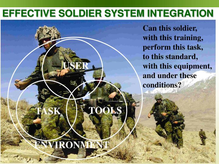 EFFECTIVE SOLDIER SYSTEM INTEGRATION