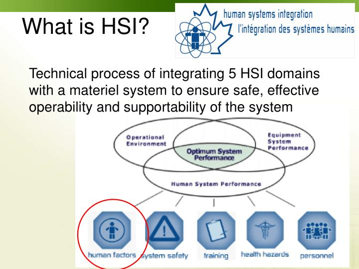 What is HSI?