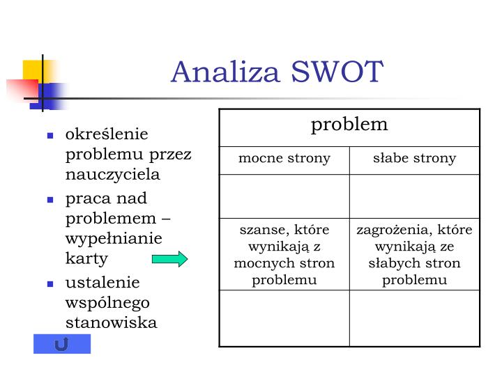 Analiza SWOT