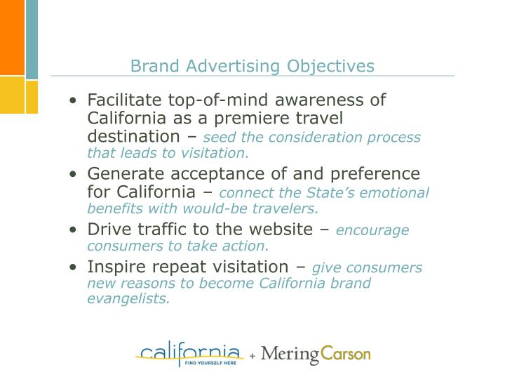 Brand Advertising Objectives