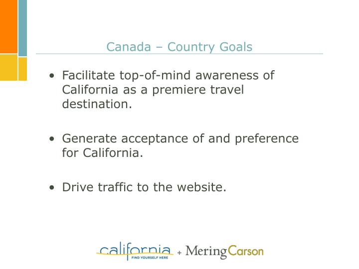 Canada – Country Goals