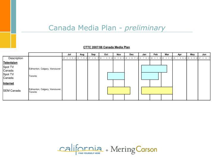 Canada Media Plan -