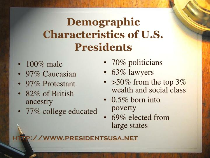 characteristics of presidents Of 20 different attributes that the next president might have, americans say the most desirable would be to bring change to washington more than half say it is undesirable for the next president to have worked as a lobbyist or to be 70-years-old or older certain characteristics -- like.