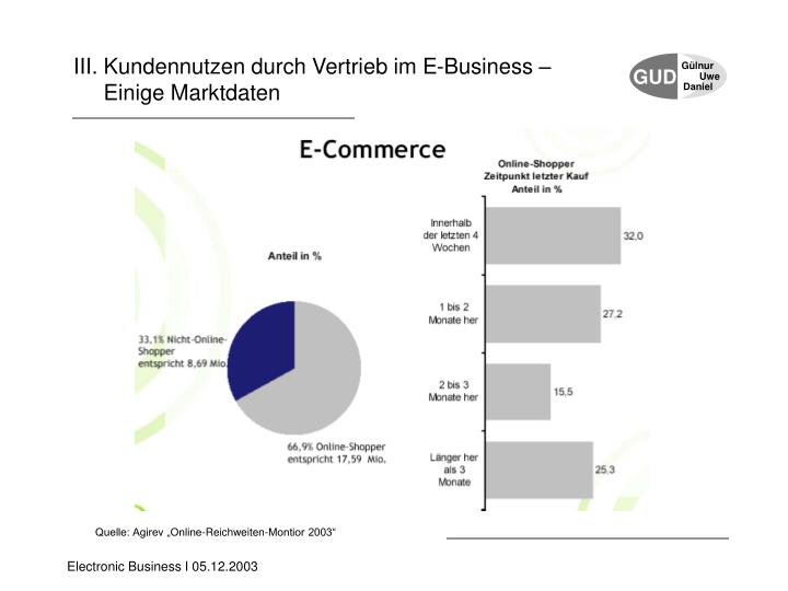 III. Kundennutzen durch Vertrieb im E-Business –
