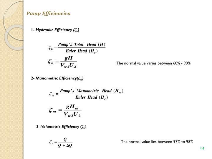 Pump Efficiencies
