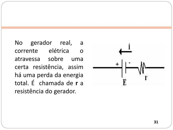 No gerador real, a corrente elétrica o atravessa sobre uma certa resistência, assim há uma perda da energia total. É  chamada de