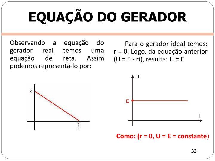 Observando a equação do gerador real temos uma equação de reta. Assim podemos representá-lo por:
