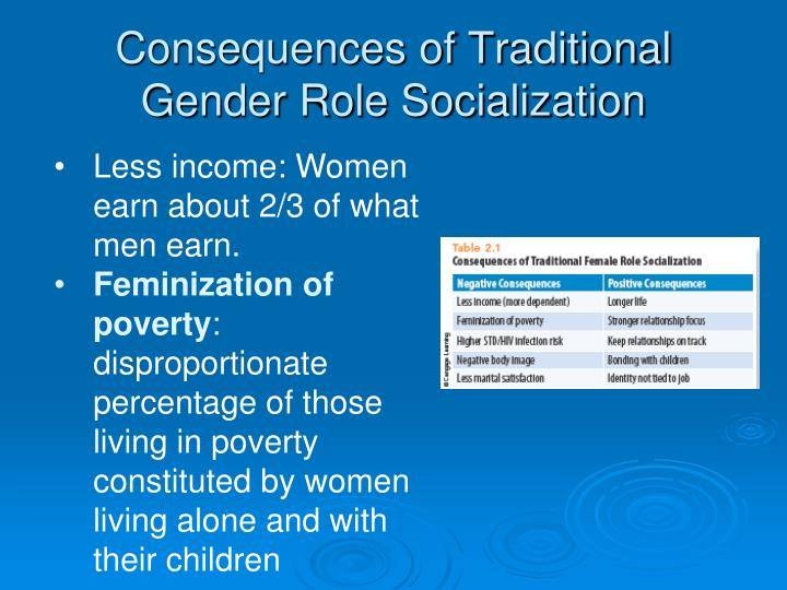 Consequences of Traditional Gender Role Socialization