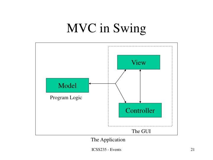 MVC in Swing
