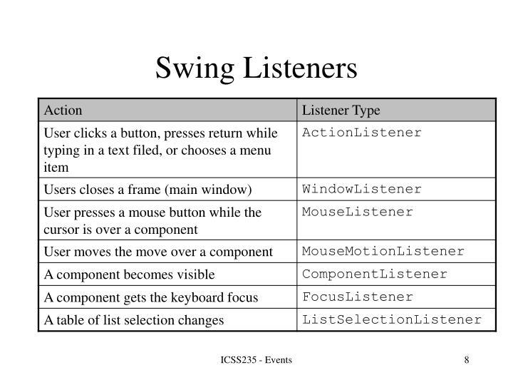 Swing Listeners